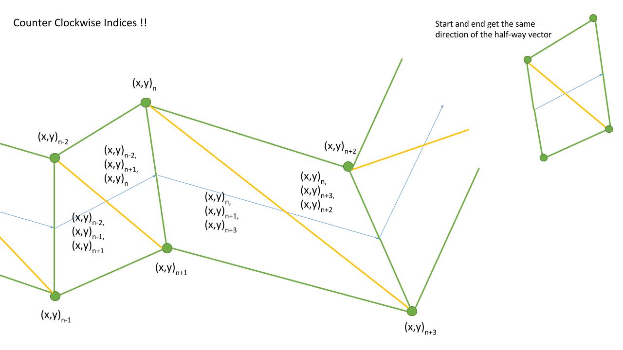 Render Thick Lines in OpenGL | Daniel's Blog